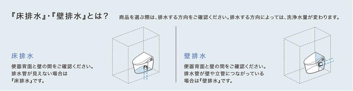 トイレ 壁排水 床排水 違い
